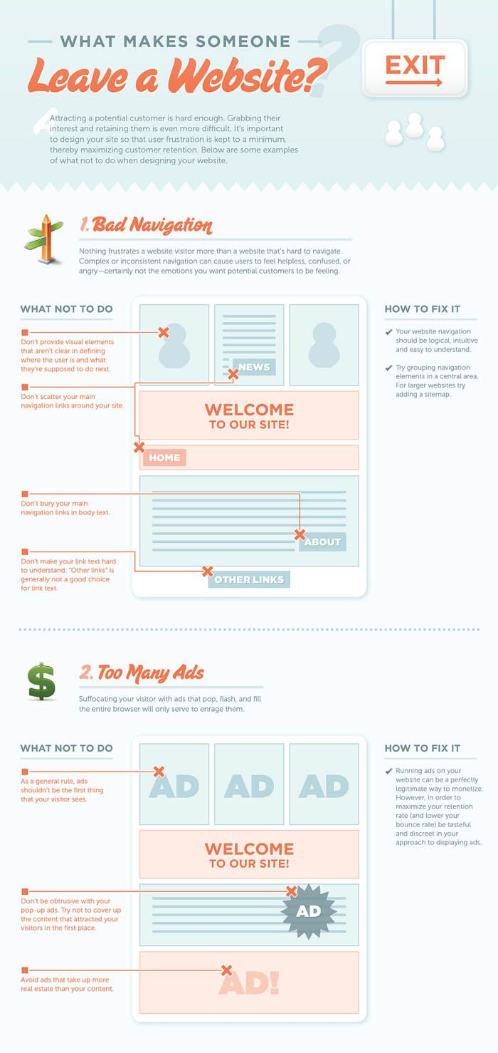 What Makes You Leave A Website Infographic Web Design Roi Landing Page Conversions Web Development Design Unique Website Design Website Design