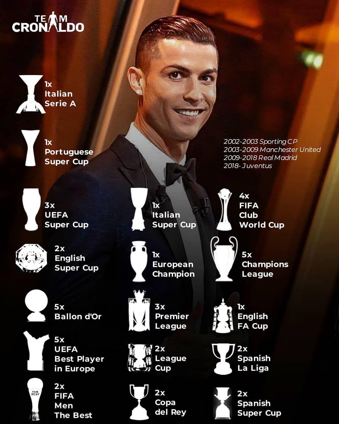 Cristiano Ronaldo trophies and awards won. Born a winner 🏆🏅🔥 . . Follow @teamcronaldo for m…   Ronaldo junior, Cristiano ronaldo junior, Cristiano ronaldo goals
