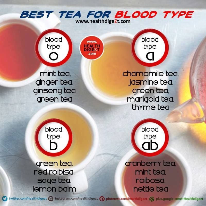 Best tea for blood type check out easy ginger tea recipe for check out easy ginger tea recipe for cold forumfinder Choice Image