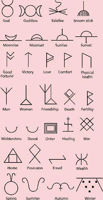 Photo of Alte Symbole