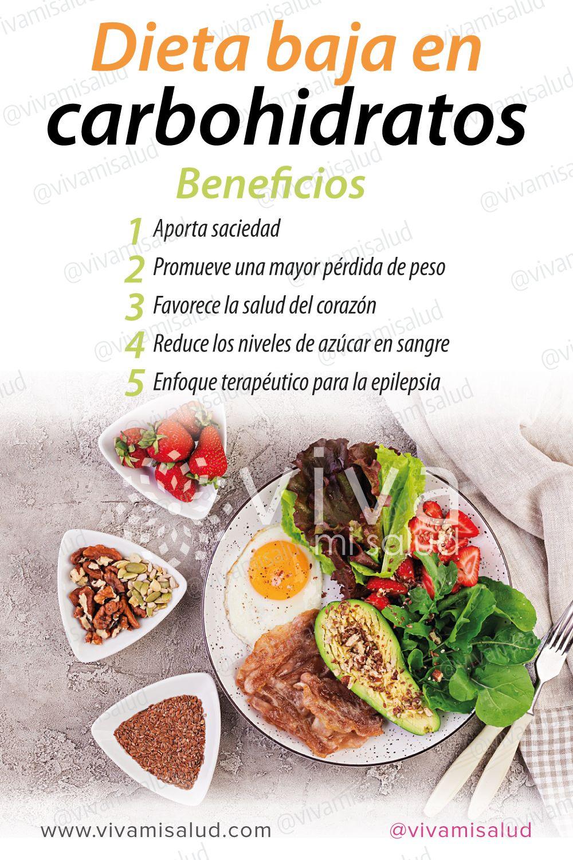 Beneficios De Una Dieta Baja En Carbohidratos Dieta Baja En Carbohidratos Alimentos Para Adelgazar Carbohidratos