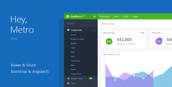 HeyMetro - Bootstrap Web App Theme with AngularJS | Themeforest ...