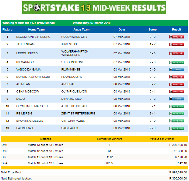 Get your FREE - Show sportstake results and prizes