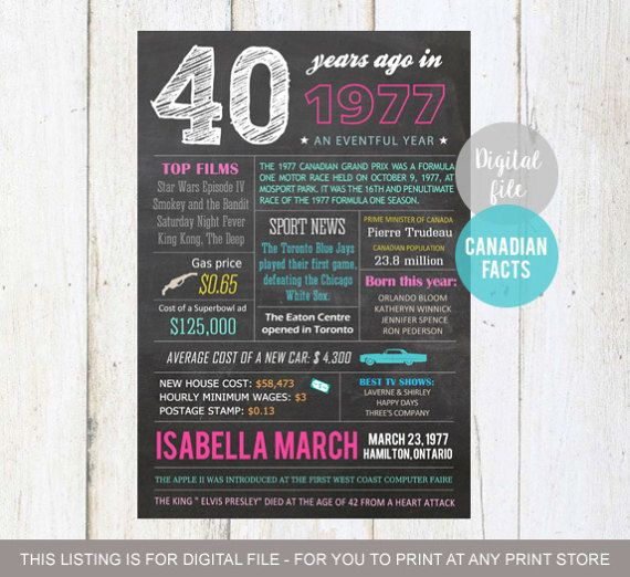 CANADIAN Fun Facts 1977 Birthday Sign Personalized 40th