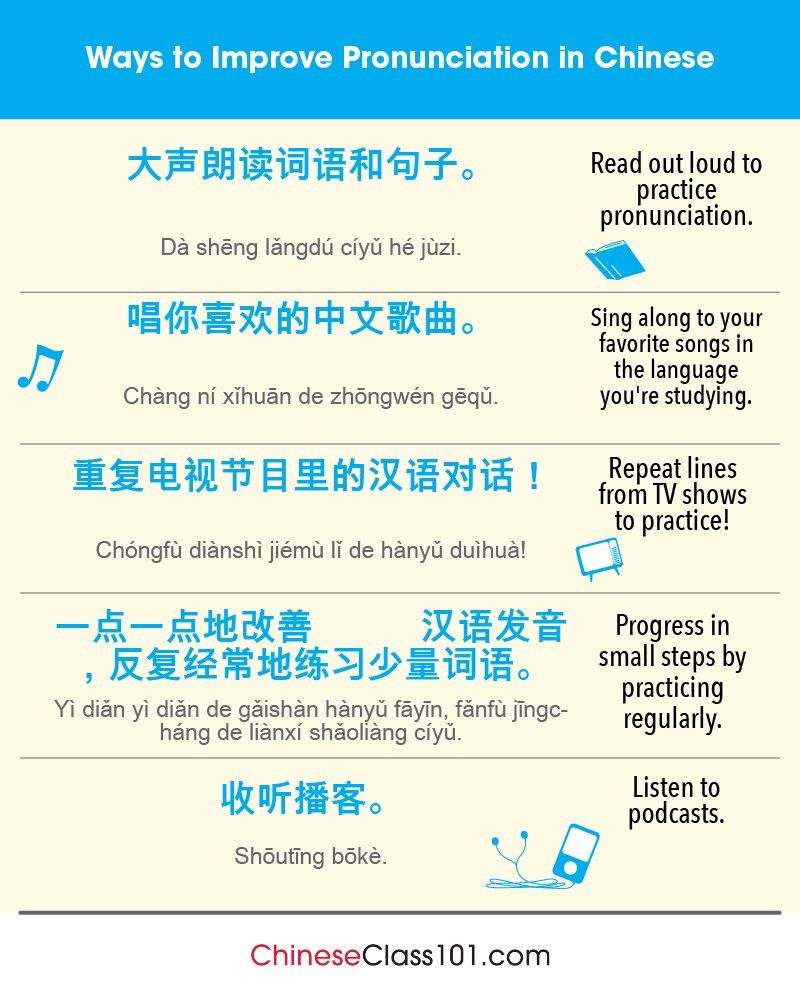 Pin by Hala Abdullah on Mandarin Learn chinese, Learn