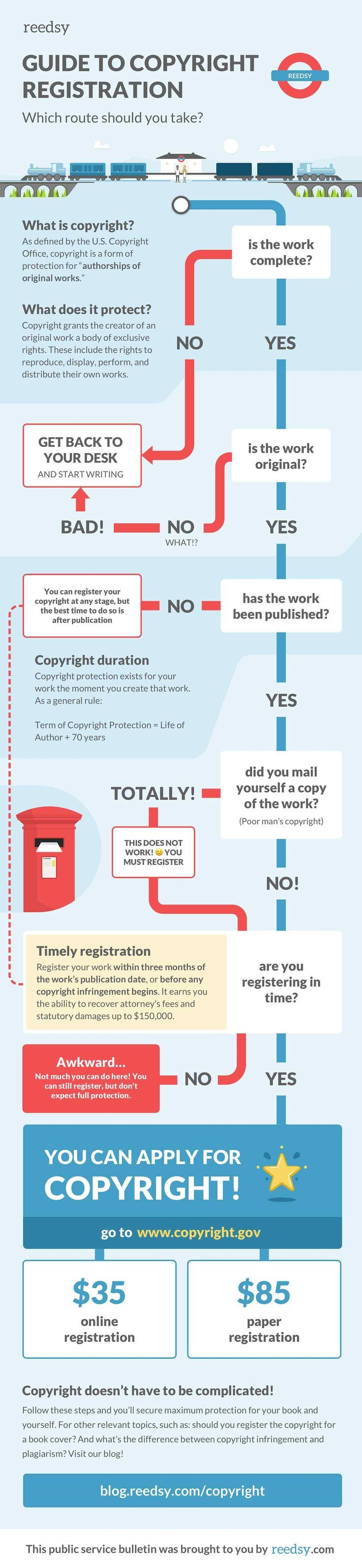 Protect your work the basics of copyright copyright rules for the uninitiated copyright rules can be downright confusing to decipher this helpful nvjuhfo Image collections