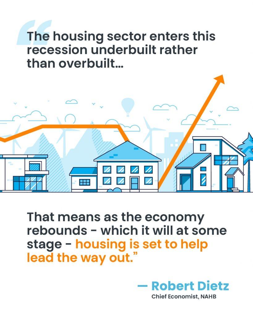 510 Beacon Group Properties Kw Ideas Real Estate Marketing Real Estate Tips Real Estate Information