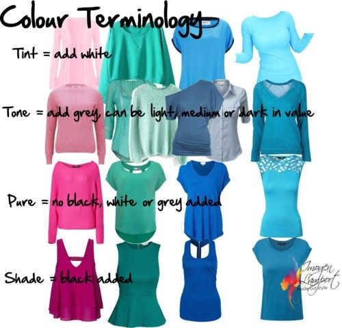 Understanding Basic Colour Terminology   Sewing and Design ...