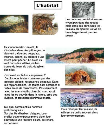 Frise Chronologique De L'évolution De L'habitat : frise, chronologique, l'évolution, l'habitat, Préhistoire, L'habitat, Préhistoire,, Homme, Préhistorique