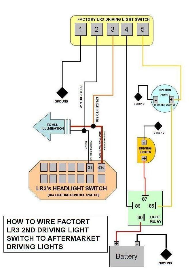 Light Wiring Diagram