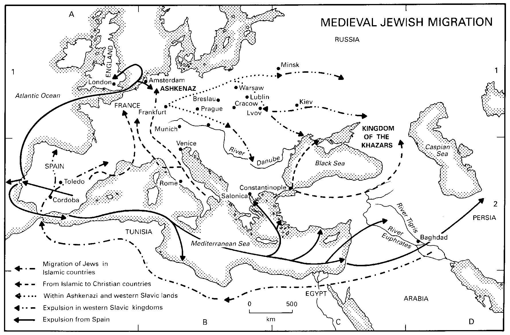 Medieval Jewish Migration