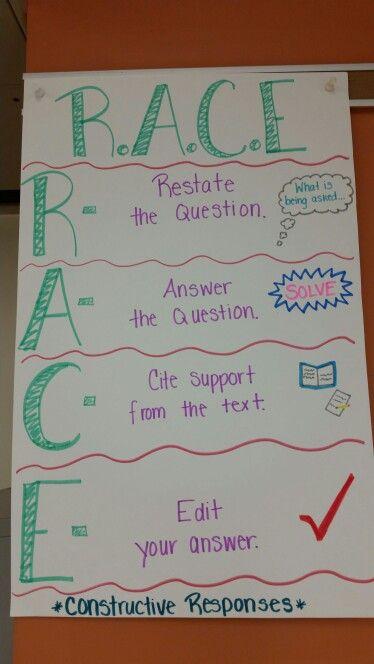 Constructive Response- R. A. C. E. Poster for classroom