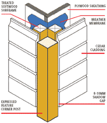 Image result for feather edge cladding corner detail