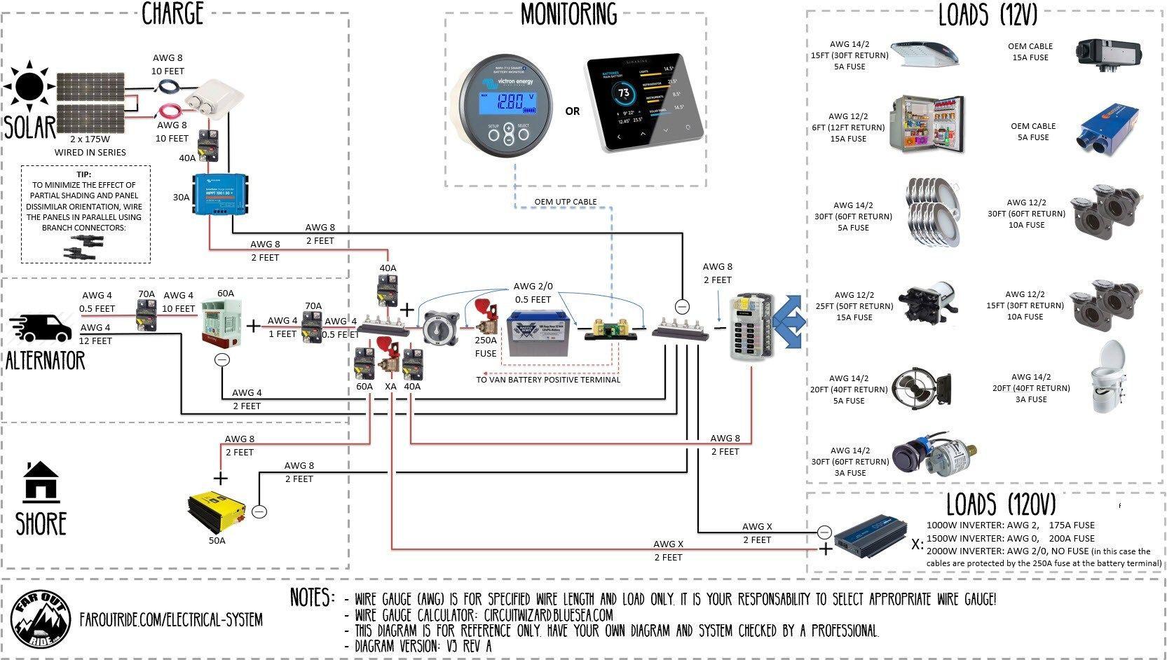 Interactive Wiring Diagram For Camper Van Skoolie Rv Etc Faroutride Bus Diys Camper