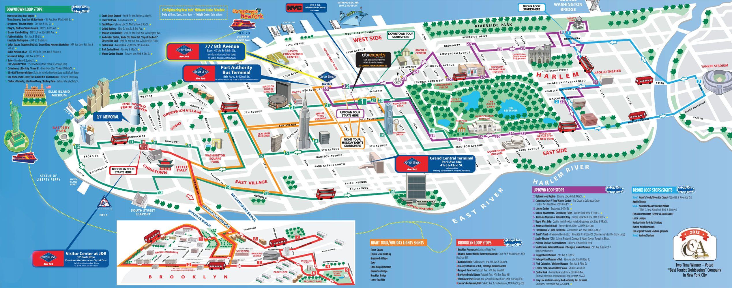 New York City Pass Avis Attractions New York Carte New York