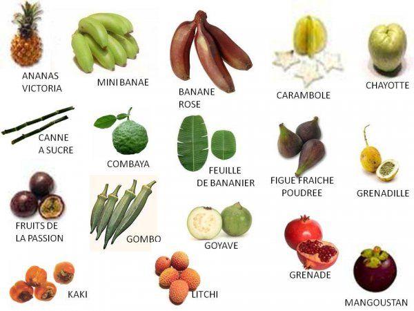 Vari t s fruits et l gumes exotiques bing images - Image fruit exotique ...
