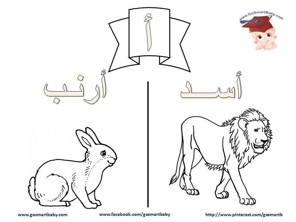 Smart Baby تلوين الحروف الأبجدية حرف الألف أ Learn Arabic Alphabet Arabic Alphabet Teach Arabic