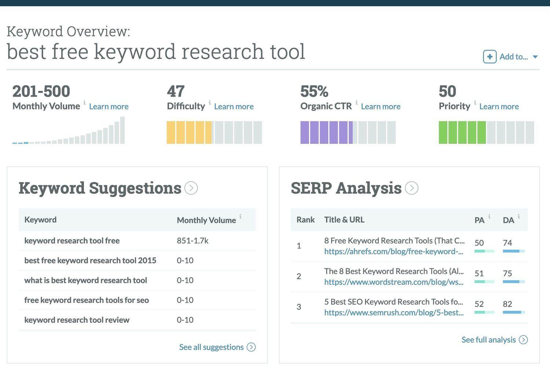 The 5 Best Seo Keyword Tools For Free Gain Google Traffic