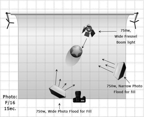 Jean Harlow Bearskin Rug Lighting Diagram Lighting Diagram Hollywood Glamour Photography