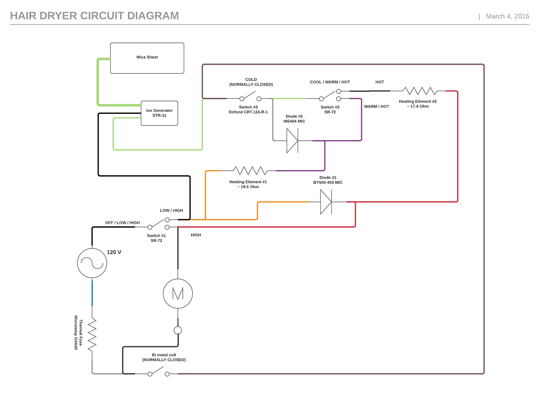 220 volt schematic wiring diagram unique electrical drawing for building diagram wiringdiagram  unique electrical drawing for building