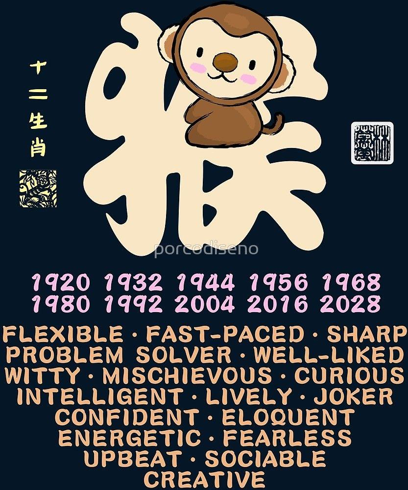 Cute Monkey Chinese Zodiac Animal Personality Trait By Porcodiseno Redbubble Chinese Zodiac Zodiac Cute Monkey