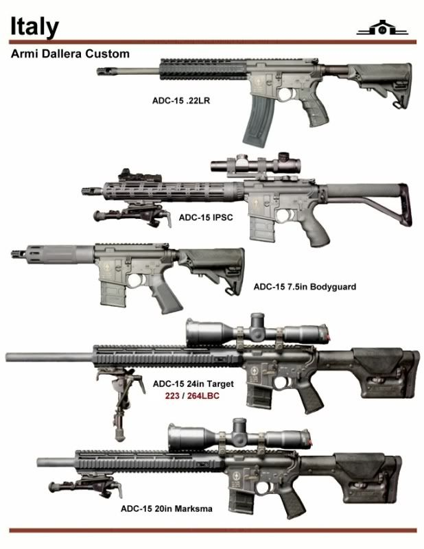 Modern Military Weapons Infothread Weapons And Military