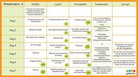 koolhydraatarm voedsel tabel
