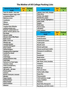 The Mother Of All College Packing Lists.