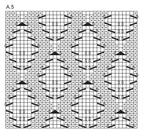 """Sættet består af: Strikket DROPS hue i """"Merino Extra Fine"""" med snoninger og bladmønster og strikket hals med bladmønster. ~ DROPS Design"""
