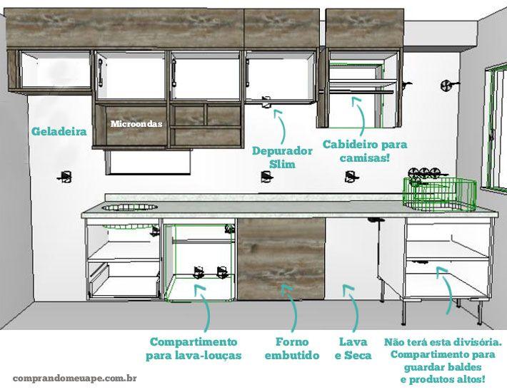 O projeto da minha cozinha planejada  Cozinha planejada, Minha cozinha e Pla # Armarios Para Cozinha Planejada Pequena