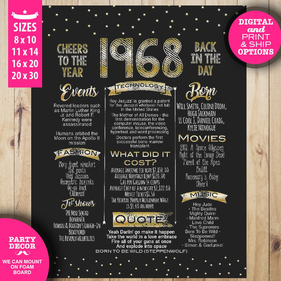 50th Birthday Posters Party Decorations 1968 50 For Her