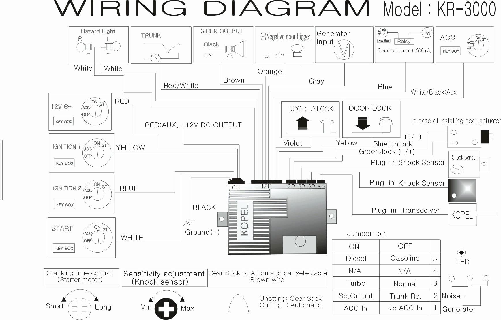 Unique Wiring Diagram Esp Guitar Diagram Diagramsample Diagramtemplate Wiringdiagram Diagramchart Worksheet Worksheettemplate Diagram Wire Hazard Lights