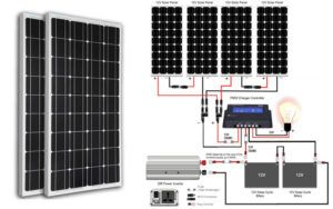 Best solar charge controllers 10 top selling solar charge do it yourself solar panel kits 10 complete solar kits you can yourself put together to make off grid solar solutions best selling solar panel kits solutioingenieria Image collections