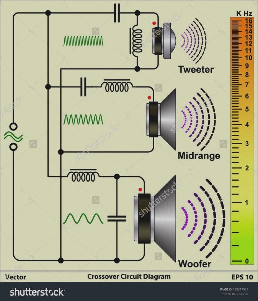 Tweeter Crossover Wiring Diagram Best Of Audio Amplifier Electronic Circuit Design Electronics