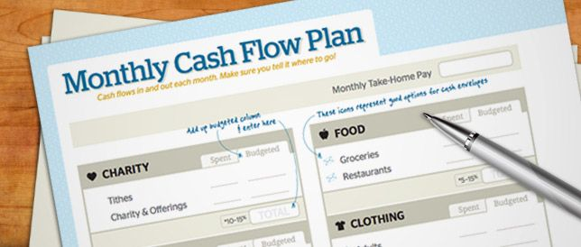 free monthly cash flow plan tell your money where to go instead of wondering where it went