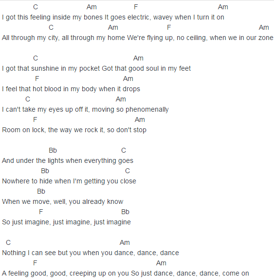 Justin Timberlake Trolls Cant Stop The Feeling Chords Lyrics For