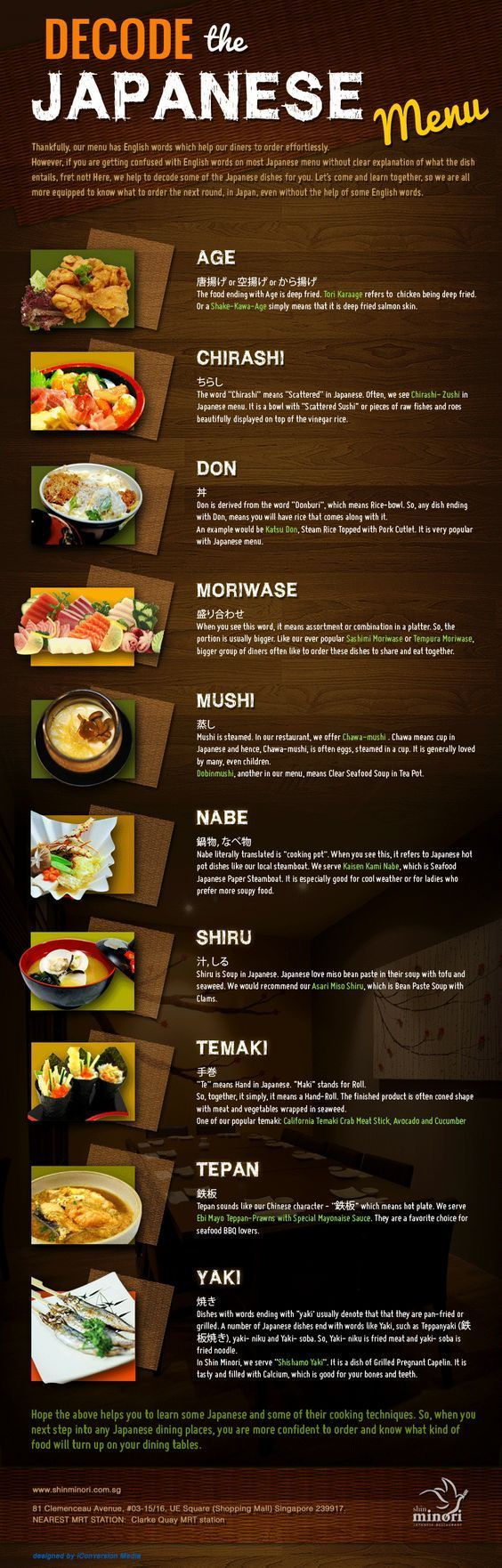 Decode the Japanese Menu! | via Shin Minori Japanese Restaurant ...