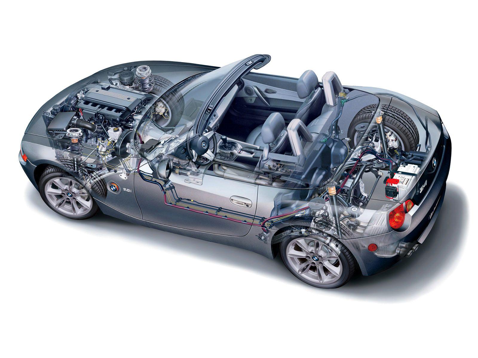 Z4 Cutaway BMW Bmw z4 roadster, Bmw z4, Bmw