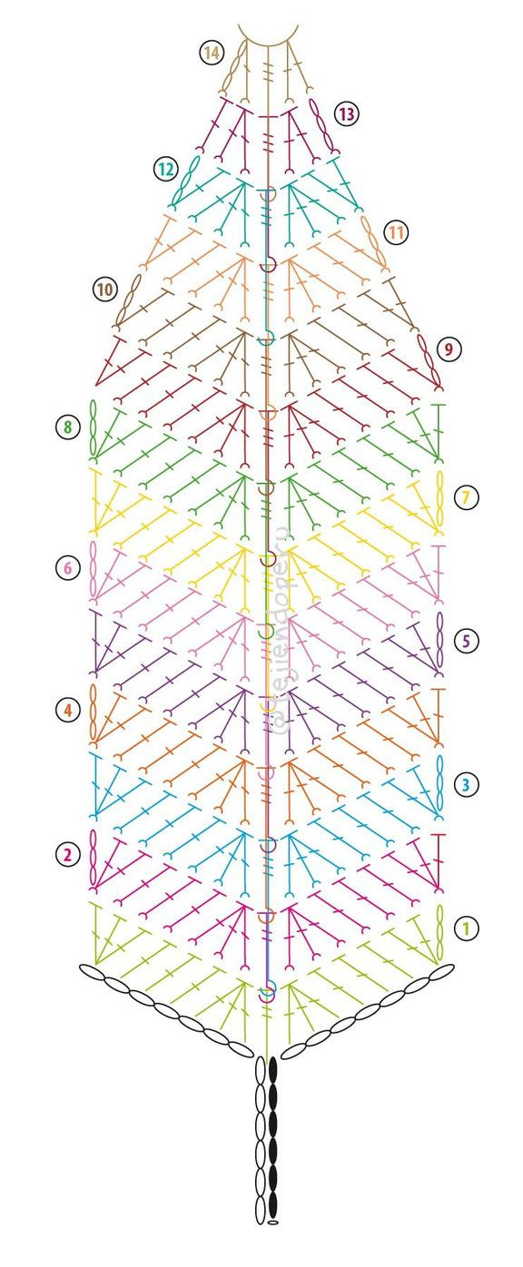 Plumas reversibles tejidas a crochet - Tejiendo Perú   gráficos de ...