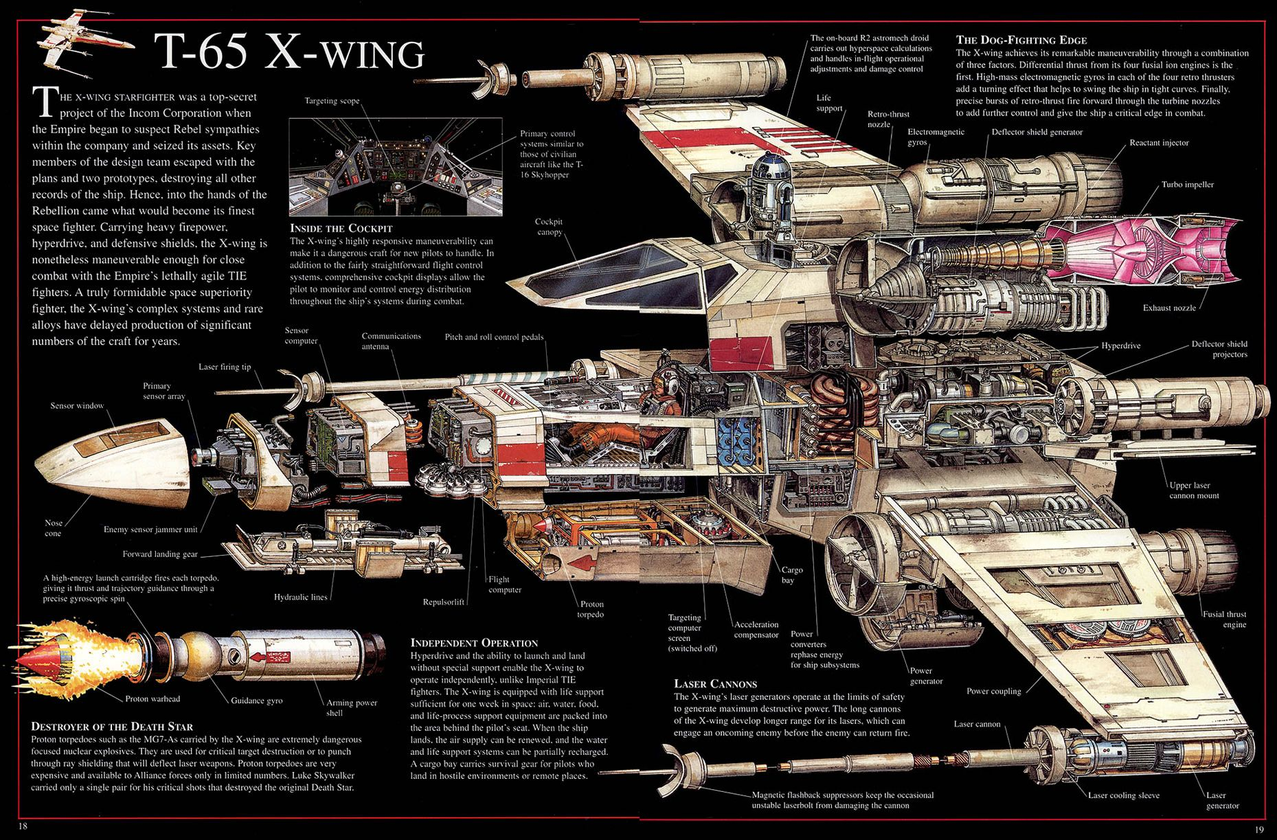 Star wars cross section x wing fighter hans jenssen richard star wars cross section x wing fighter hans jenssen richard chasemore malvernweather Image collections