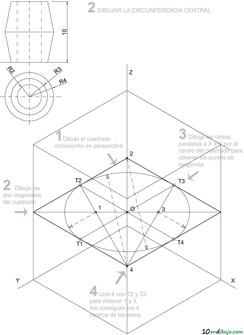 circunferencia central