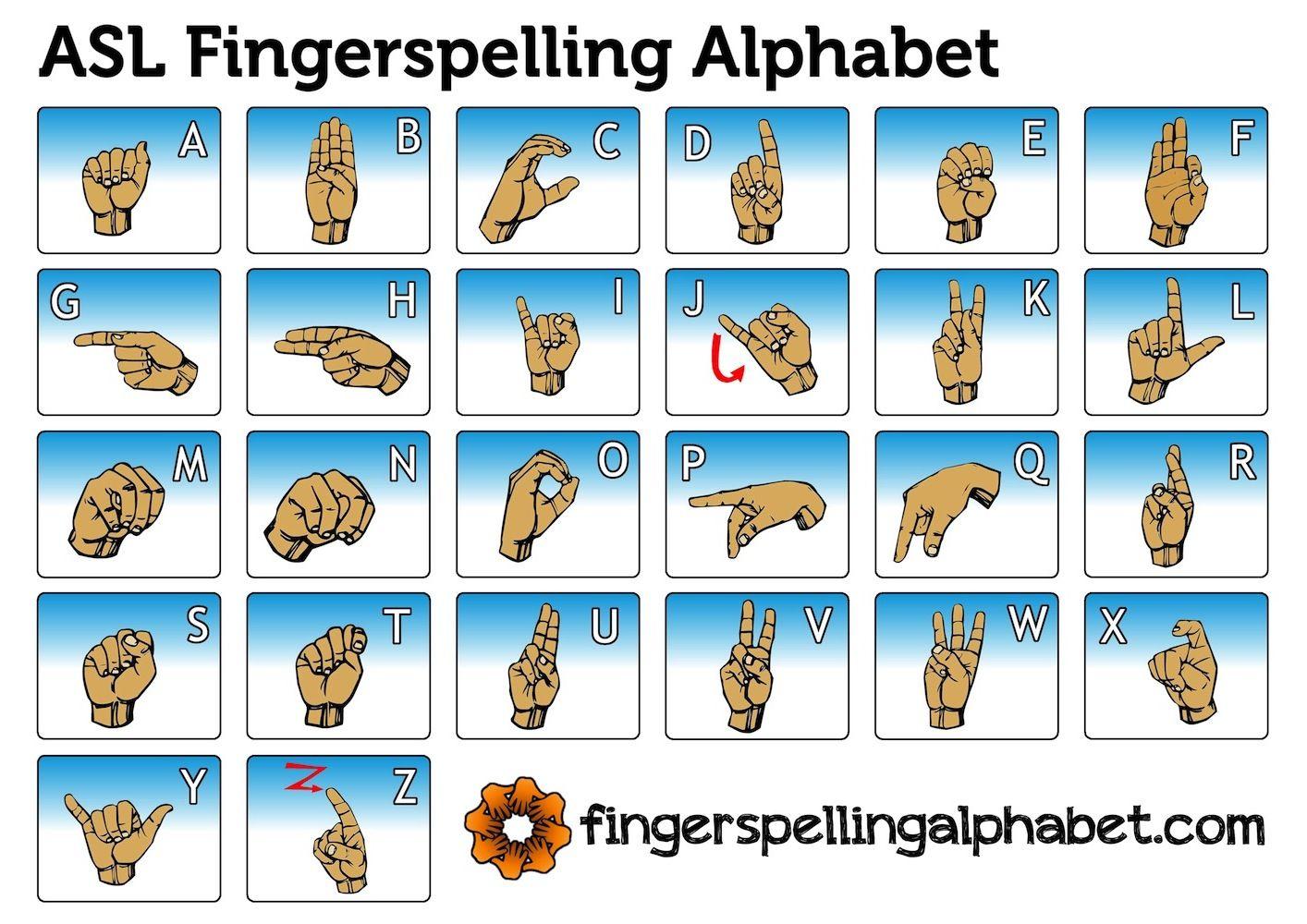 Asl Fingerspelling Alphabet Sign Language