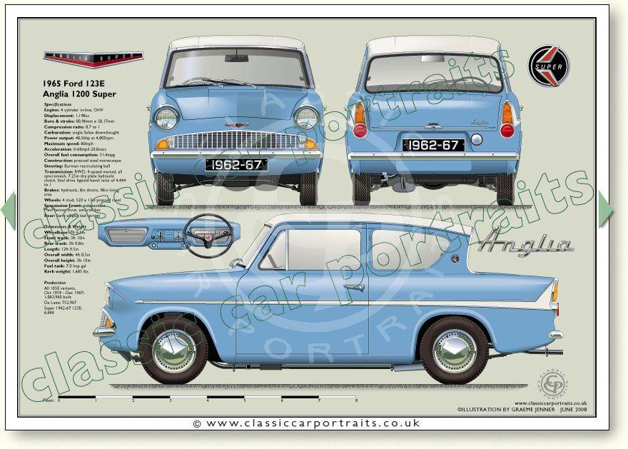 Ford Anglia Super 123e 1962 67 Classic Car Portrait Print With Images Ford Anglia Classic Cars Old Classic Cars