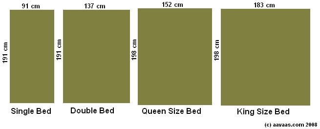 Bed Sizes Single Double Queen And King Take Your Pick Aavaas