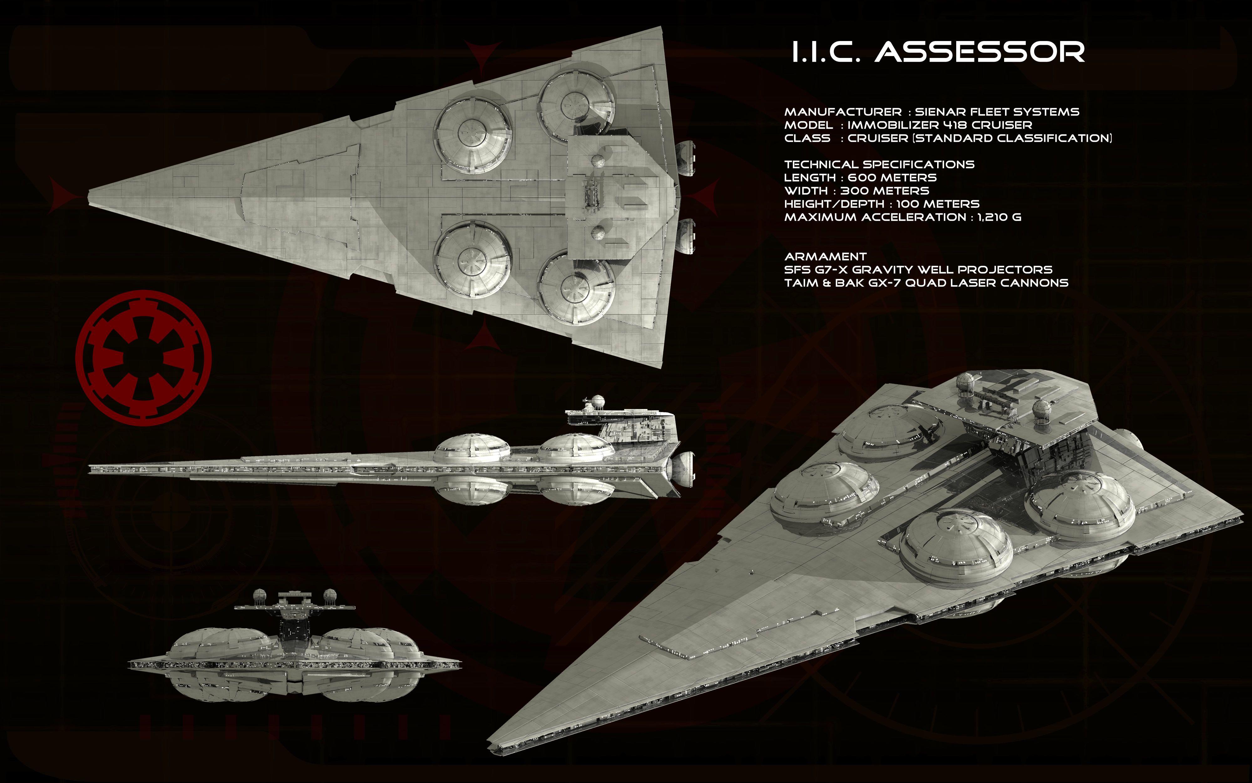 Imperial Interdictor Cruiser ortho [update] by unusualsuspex.deviantart.com on @deviantART