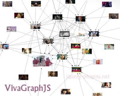 Vivagraphjs Graph Drawing Library For Javascript Easter Coloring Pages Create Graphics Graphing