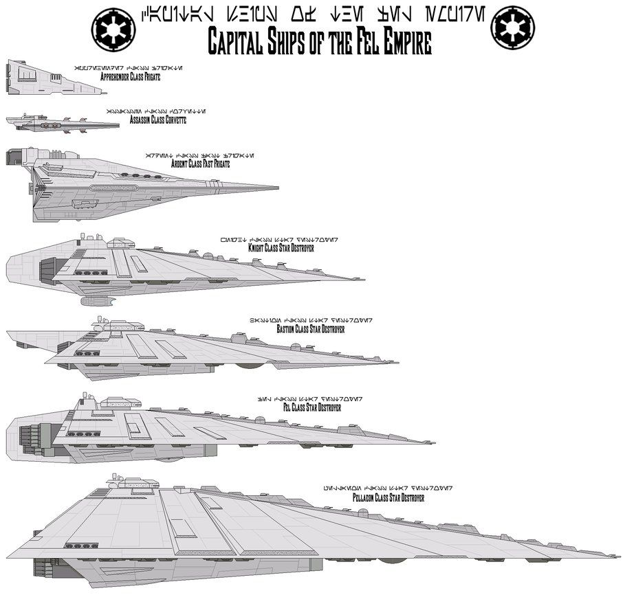 The Apprehender Class Frigate Ardent Class Fast Frigate And