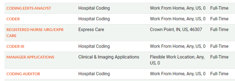 20+ Remote Medical Coding Jobs in 2020 Medical coding