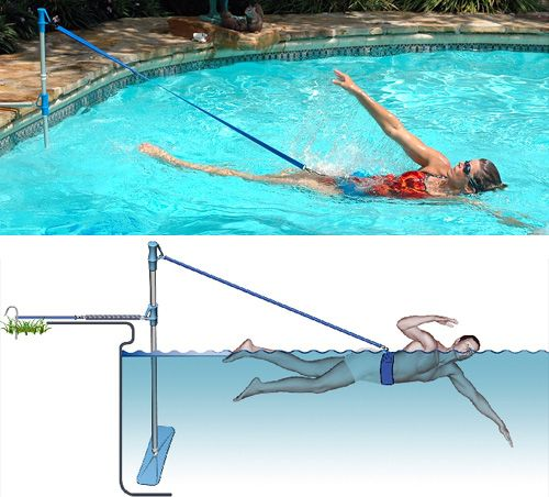 Home Swimmer Makes Tethered Swimming A Reality Piscinas