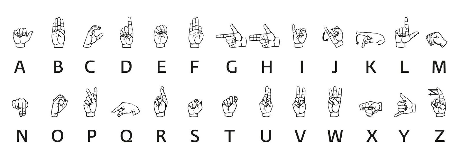 Resultados de la búsqueda de imágenes: lenguaje de señas para sordo ...